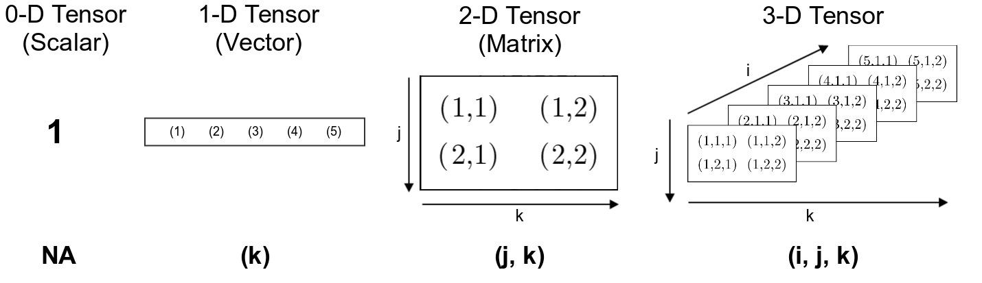 tensor_image